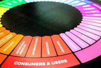 digital marketing medan